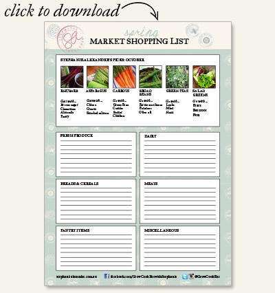 Market shopping list